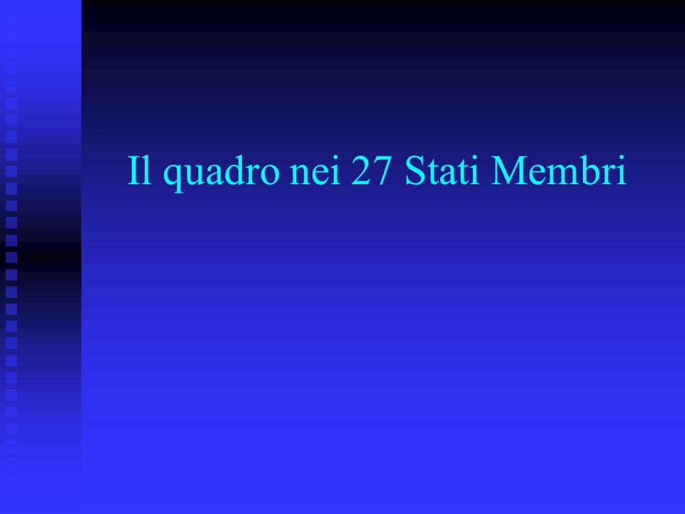 Il quadro nei 27 Stati Membri
