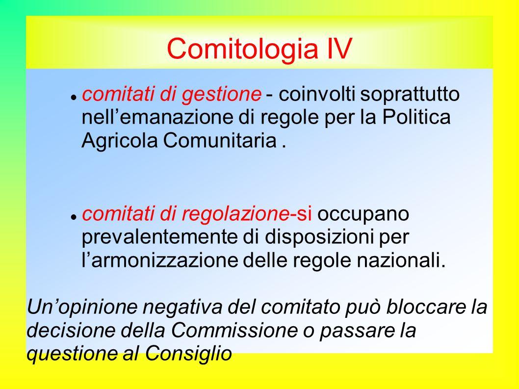 Comitologia IV comitati di gestione - coinvolti soprattutto nell'emanazione di regole per la Politica Agricola Comunitaria.