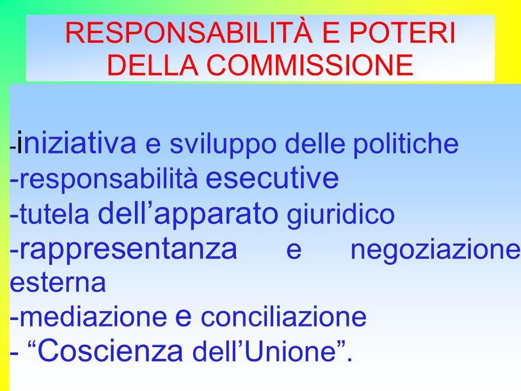 RESPONSABILITÀ E POTERI DELLA COMMISSIONE - iniziativa e sviluppo delle politiche -responsabilità esecutive -tutela dell'apparato giuridico - rappresentanza e negoziazione esterna -mediazione e conciliazione - Coscienza dell'Unione .