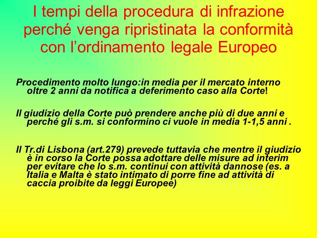 I tempi della procedura di infrazione perché venga ripristinata la conformità con l'ordinamento legale Europeo Procedimento molto lungo:in media per il mercato interno oltre 2 anni da notifica a deferimento caso alla Corte.