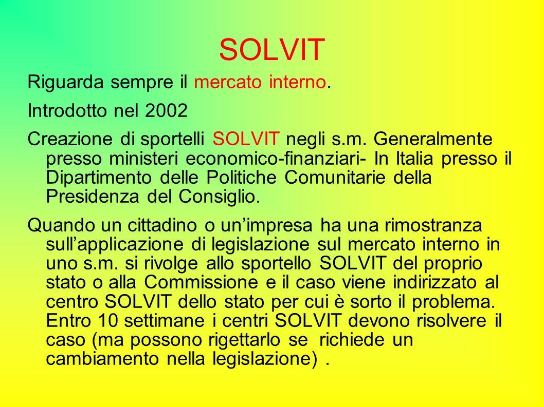 SOLVIT Riguarda sempre il mercato interno.