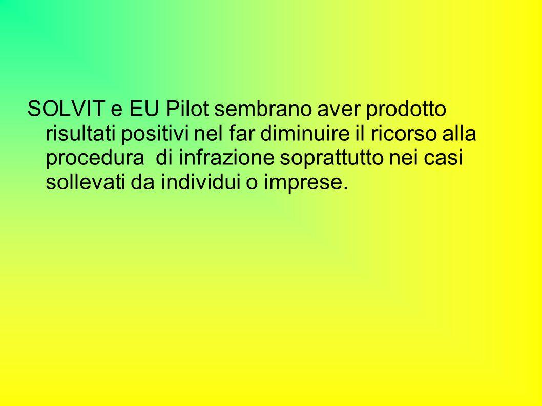SOLVIT e EU Pilot sembrano aver prodotto risultati positivi nel far diminuire il ricorso alla procedura di infrazione soprattutto nei casi sollevati da individui o imprese.