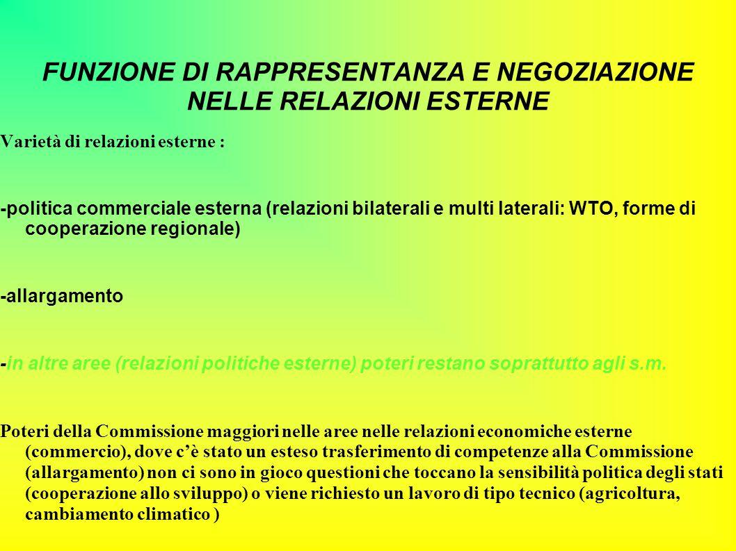 FUNZIONE DI RAPPRESENTANZA E NEGOZIAZIONE NELLE RELAZIONI ESTERNE Varietà di relazioni esterne : -politica commerciale esterna (relazioni bilaterali e multi laterali: WTO, forme di cooperazione regionale) -allargamento -in altre aree (relazioni politiche esterne) poteri restano soprattutto agli s.m.