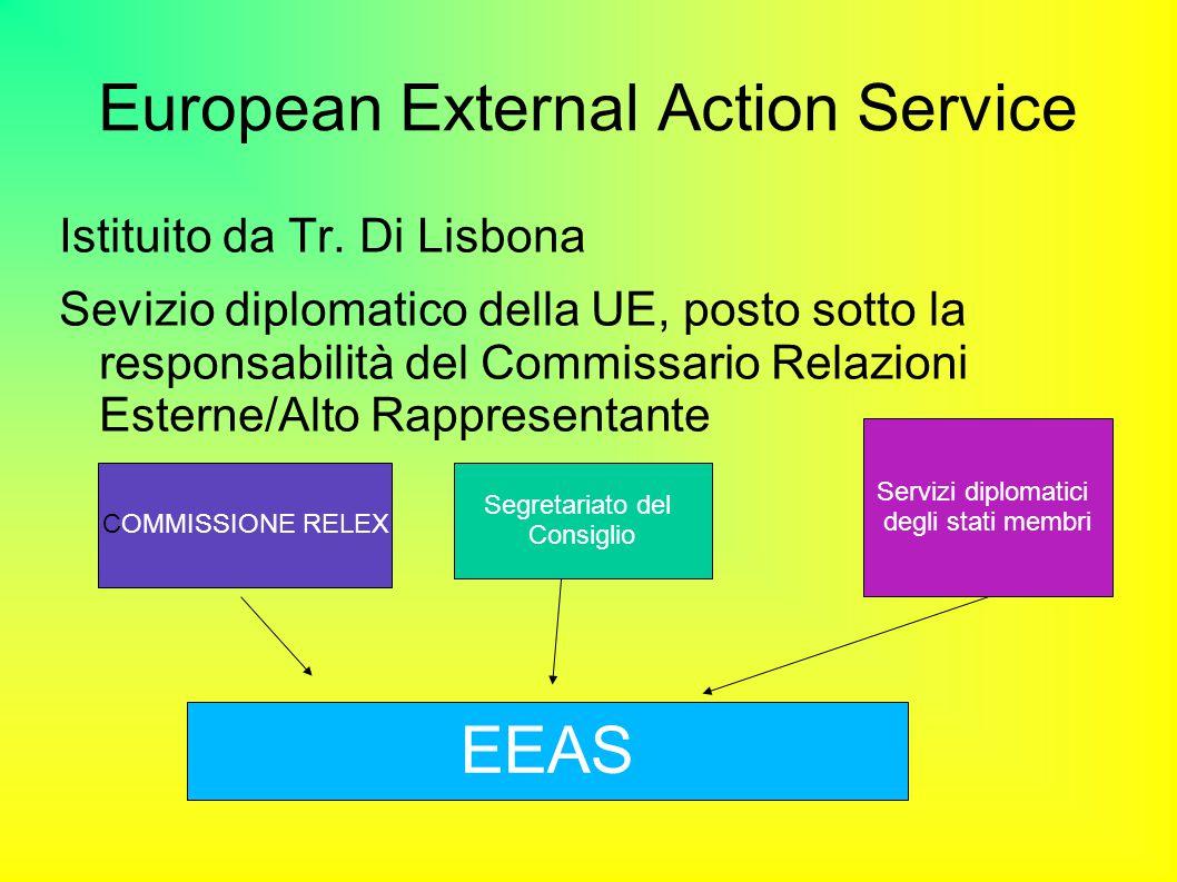 European External Action Service Istituito da Tr. Di Lisbona Sevizio diplomatico della UE, posto sotto la responsabilità del Commissario Relazioni Est