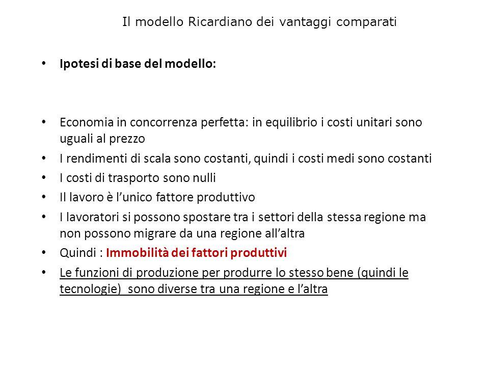 Ipotesi di base del modello: Economia in concorrenza perfetta: in equilibrio i costi unitari sono uguali al prezzo I rendimenti di scala sono costanti