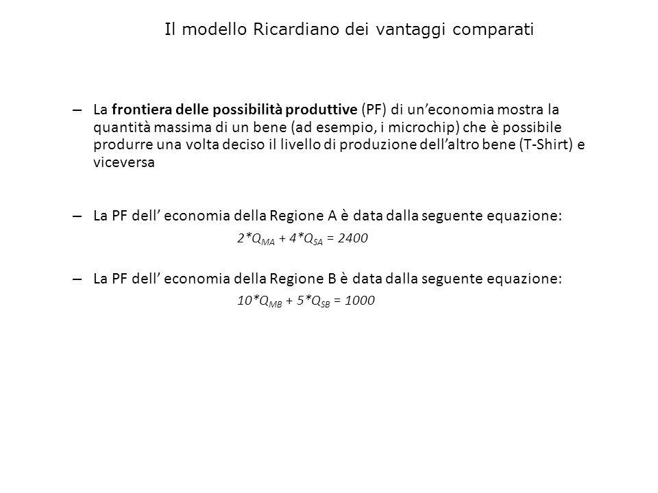 – La frontiera delle possibilità produttive (PF) di un'economia mostra la quantità massima di un bene (ad esempio, i microchip) che è possibile produr