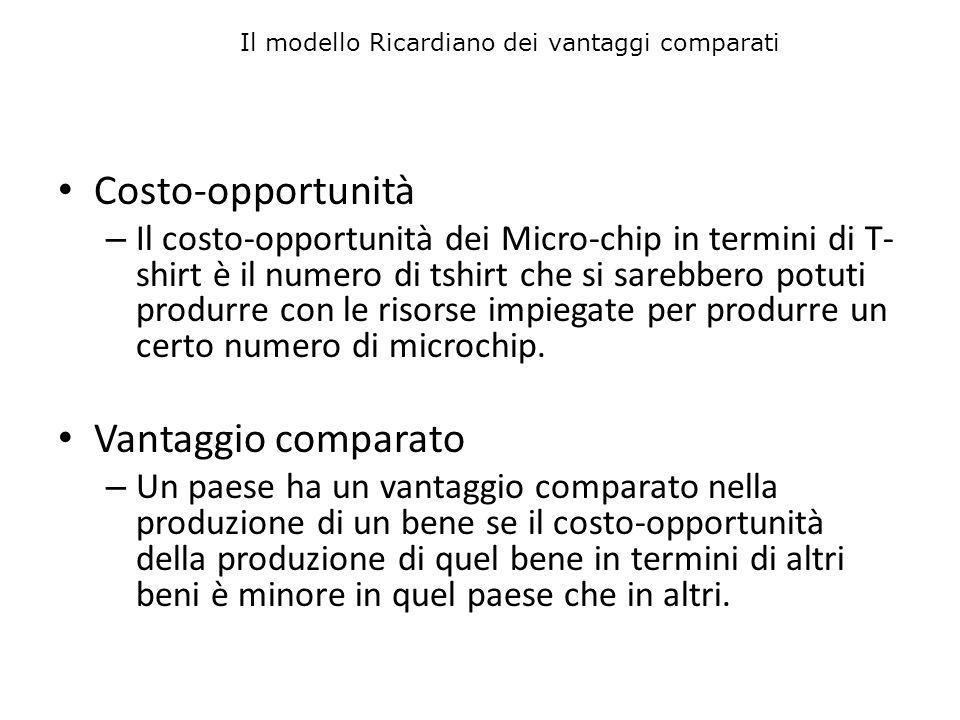 Costo-opportunità – Il costo-opportunità dei Micro-chip in termini di T- shirt è il numero di tshirt che si sarebbero potuti produrre con le risorse i