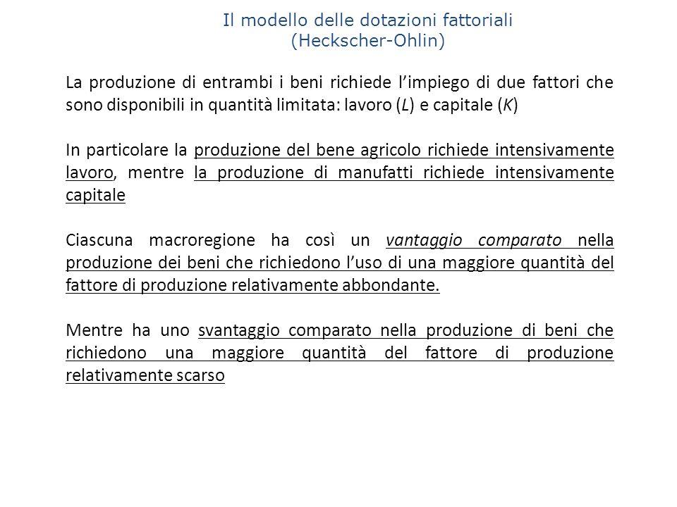 La produzione di entrambi i beni richiede l'impiego di due fattori che sono disponibili in quantità limitata: lavoro (L) e capitale (K) In particolare