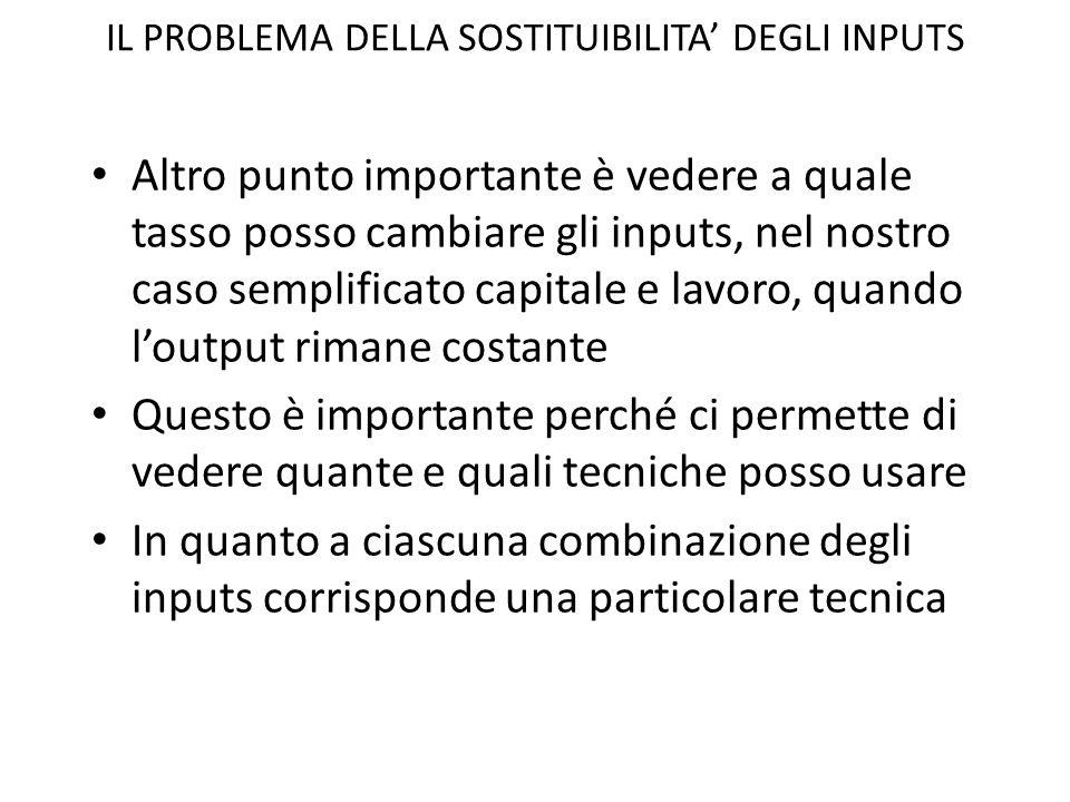 IL PROBLEMA DELLA SOSTITUIBILITA' DEGLI INPUTS Altro punto importante è vedere a quale tasso posso cambiare gli inputs, nel nostro caso semplificato c