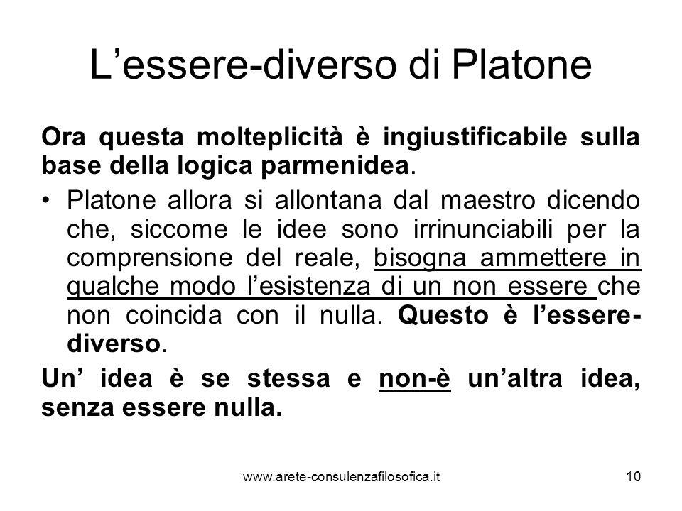 L'essere-diverso di Platone Ora questa molteplicità è ingiustificabile sulla base della logica parmenidea. Platone allora si allontana dal maestro dic