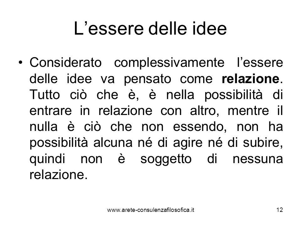 L'essere delle idee Considerato complessivamente l'essere delle idee va pensato come relazione. Tutto ciò che è, è nella possibilità di entrare in rel