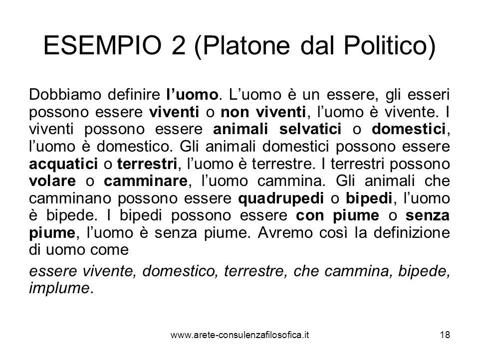 ESEMPIO 2 (Platone dal Politico) Dobbiamo definire l'uomo. L'uomo è un essere, gli esseri possono essere viventi o non viventi, l'uomo è vivente. I vi