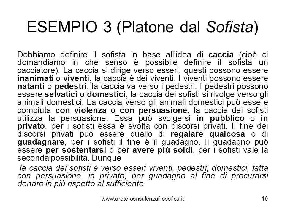 ESEMPIO 3 (Platone dal Sofista) Dobbiamo definire il sofista in base all'idea di caccia (cioè ci domandiamo in che senso è possibile definire il sofis