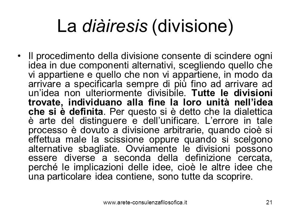 La diàiresis (divisione) Il procedimento della divisione consente di scindere ogni idea in due componenti alternativi, scegliendo quello che vi appart