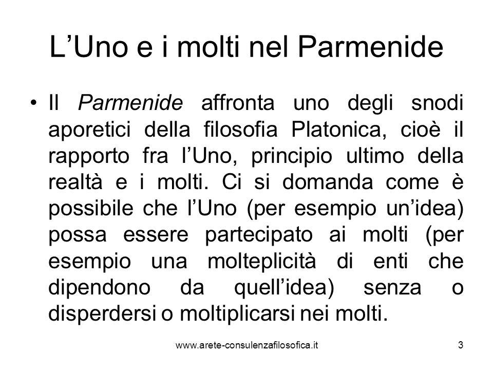 L'Uno e i molti nel Parmenide Il Parmenide affronta uno degli snodi aporetici della filosofia Platonica, cioè il rapporto fra l'Uno, principio ultimo