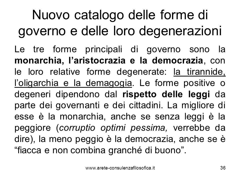Nuovo catalogo delle forme di governo e delle loro degenerazioni Le tre forme principali di governo sono la monarchia, l'aristocrazia e la democrazia,