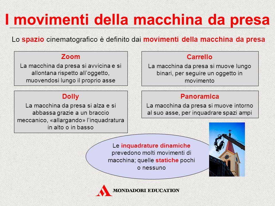 I movimenti della macchina da presa Lo spazio cinematografico è definito dai movimenti della macchina da presa Zoom La macchina da presa si avvicina e