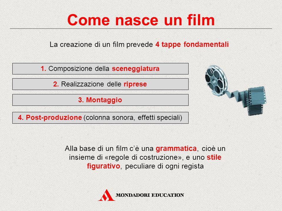 Come nasce un film La creazione di un film prevede 4 tappe fondamentali 1. Composizione della sceneggiatura 2. Realizzazione delle riprese 3. Montaggi