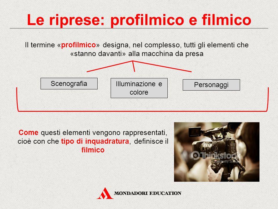 Le riprese: profilmico e filmico Il termine «profilmico» designa, nel complesso, tutti gli elementi che «stanno davanti» alla macchina da presa Scenog