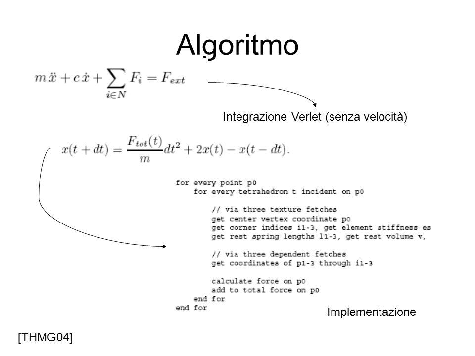 Algoritmo Integrazione Verlet (senza velocità) Implementazione [THMG04]
