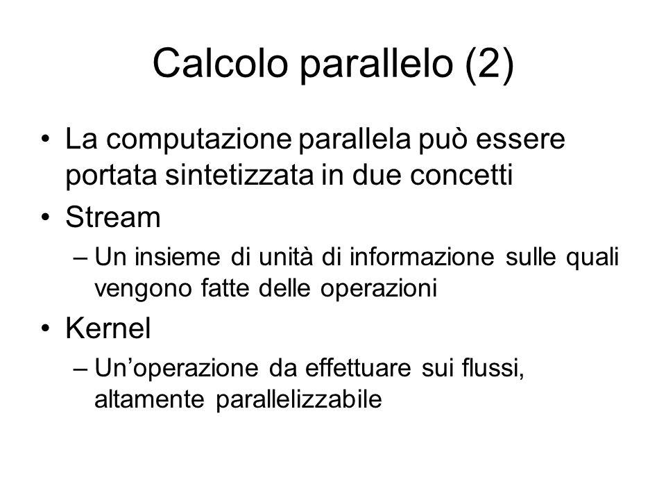 Calcolo parallelo (2) La computazione parallela può essere portata sintetizzata in due concetti Stream –Un insieme di unità di informazione sulle quali vengono fatte delle operazioni Kernel –Un'operazione da effettuare sui flussi, altamente parallelizzabile