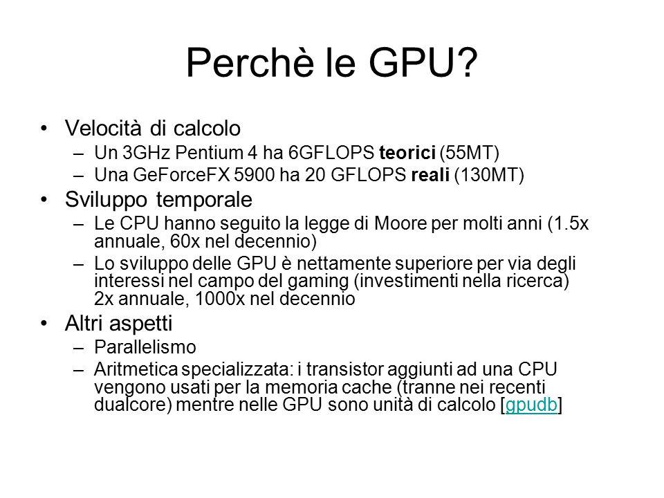 Perchè le GPU.