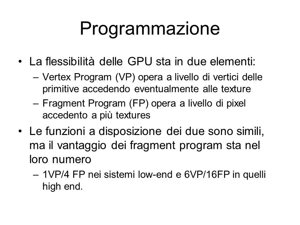 Programmazione La flessibilità delle GPU sta in due elementi: –Vertex Program (VP) opera a livello di vertici delle primitive accedendo eventualmente alle texture –Fragment Program (FP) opera a livello di pixel accedento a più textures Le funzioni a disposizione dei due sono simili, ma il vantaggio dei fragment program sta nel loro numero –1VP/4 FP nei sistemi low-end e 6VP/16FP in quelli high end.