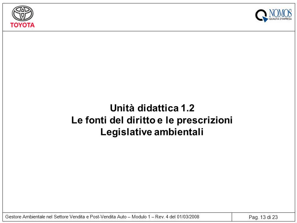 Pag. 13 di 23 Gestore Ambientale nel Settore Vendita e Post-Vendita Auto – Modulo 1 – Rev.