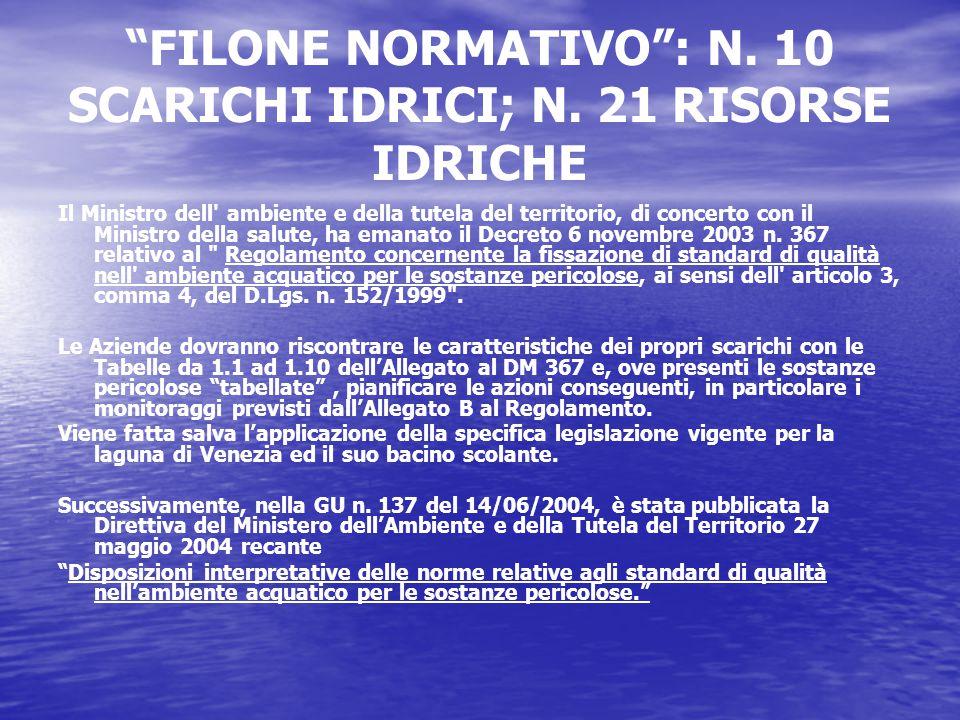 FILONE NORMATIVO : N. 10 SCARICHI IDRICI; N.