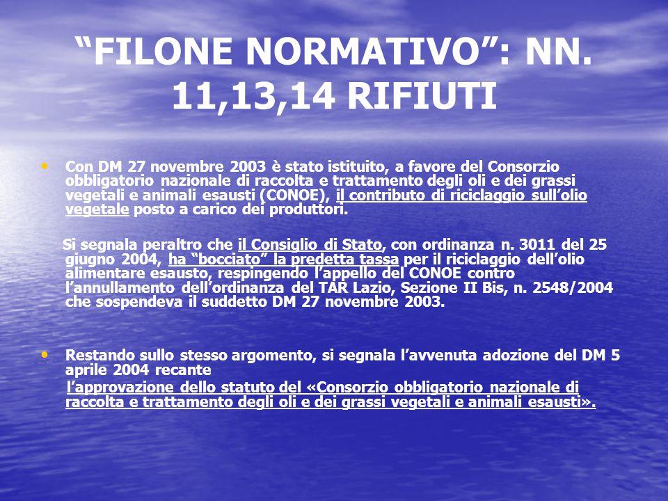 FILONE NORMATIVO : NN.
