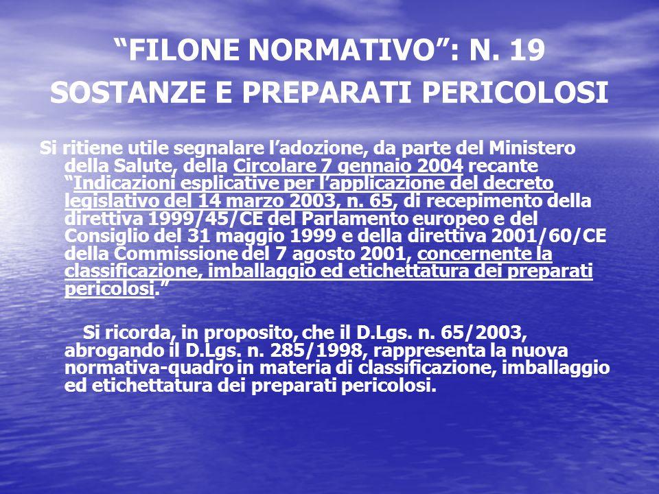 FILONE NORMATIVO : N.