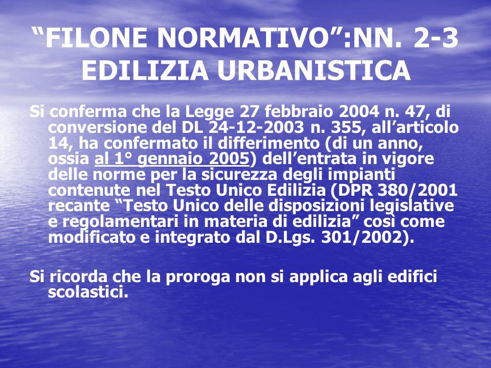 FILONE NORMATIVO :NN. 2-3 EDILIZIA URBANISTICA Si conferma che la Legge 27 febbraio 2004 n.