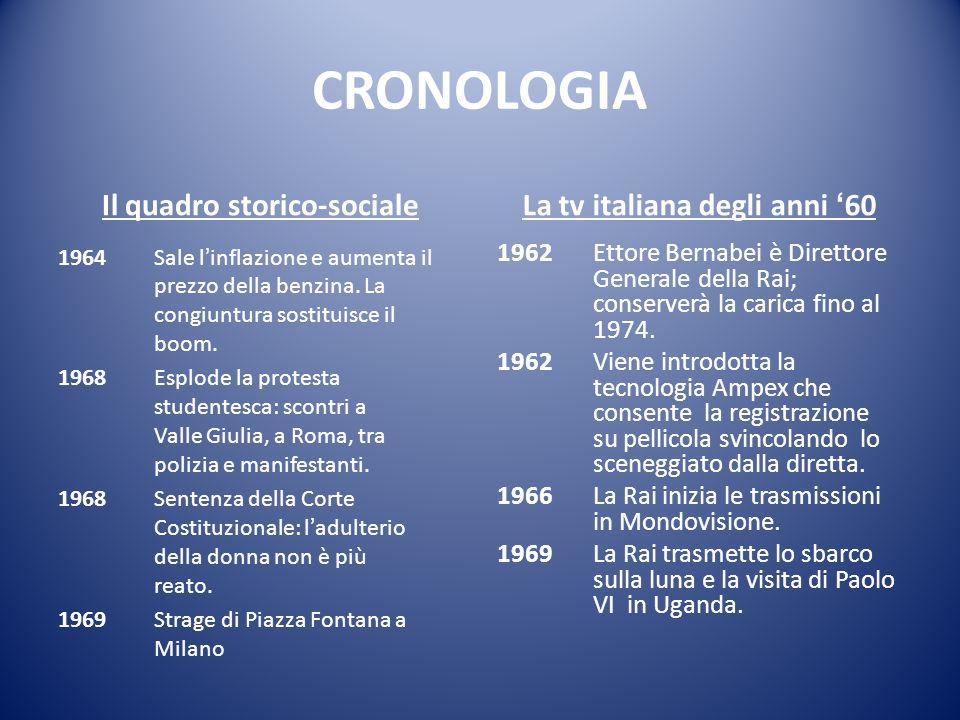 CRONOLOGIA Il quadro storico-sociale 1960Il governo Tambroni è appoggiato alla Camera da monarchici e missini, si scatena un moto insurrezionale che a