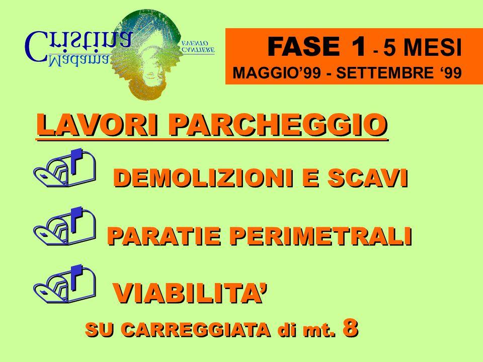 FASE 1 - 5 MESI MAGGIO'99 - SETTEMBRE '99 LAVORI PARCHEGGIO  DEMOLIZIONI E SCAVI  PARATIE PERIMETRALI  VIABILITA' SU CARREGGIATA di mt. 8  DEMOLIZ