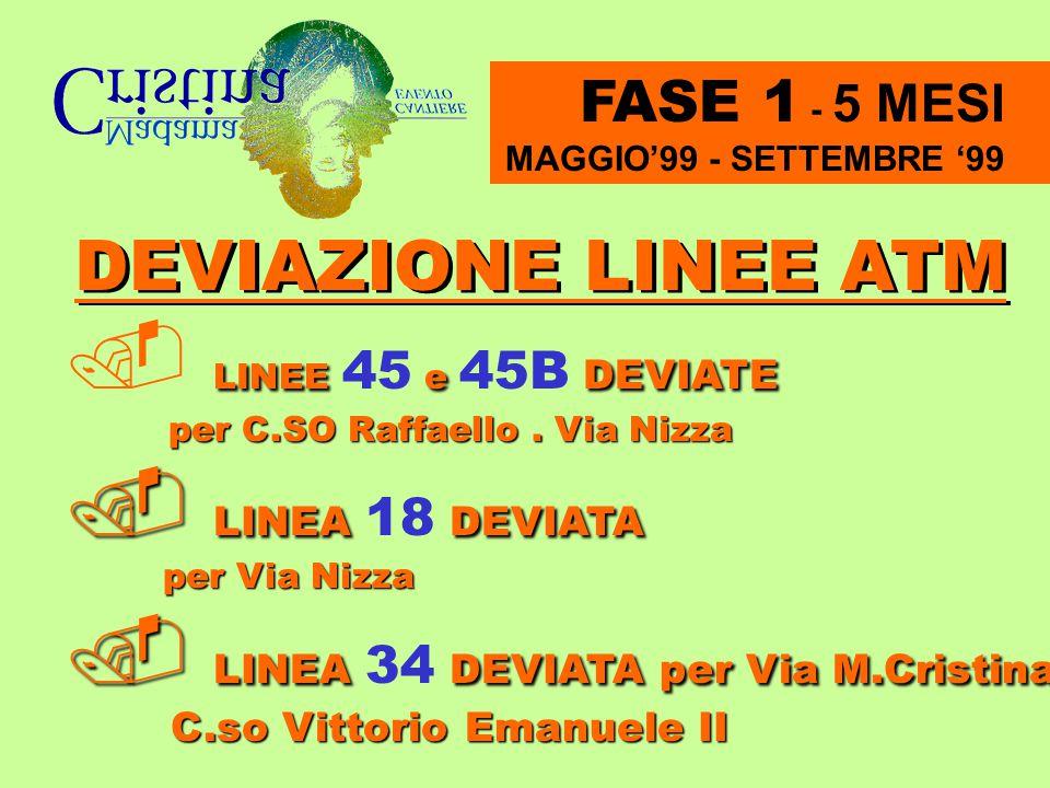 FASE 1 - 5 MESI MAGGIO'99 - SETTEMBRE '99 DEVIAZIONE LINEE ATM  LINEE 45 e 45B DEVIATE per C.SO Raffaello. Via Nizza LINEA 18 DEVIATA per Via Nizza
