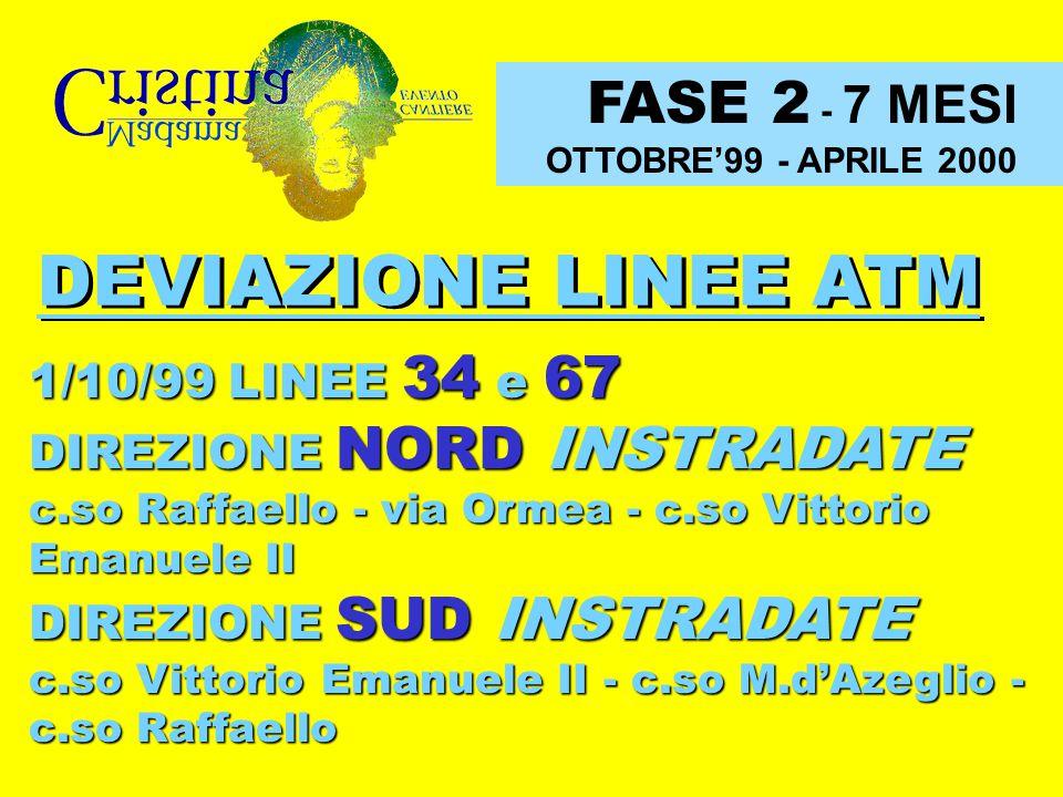 FASE 2 - 7 MESI OTTOBRE'99 - APRILE 2000 DEVIAZIONE LINEE ATM 1/10/99 LINEE LINEE 34 34 e67 DIREZIONE DIREZIONE NORD INSTRADATE c.so Raffaello - via O