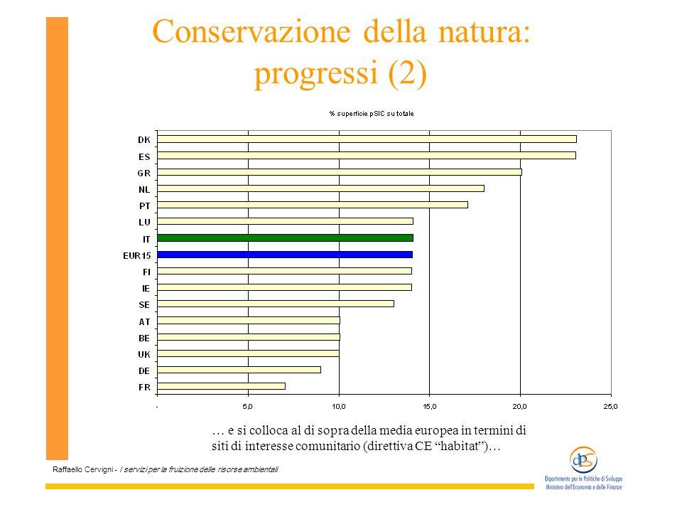Raffaello Cervigni - I servizi per la fruizione delle risorse ambientali … e si colloca al di sopra della media europea in termini di siti di interesse comunitario (direttiva CE habitat )… Conservazione della natura: progressi (2)