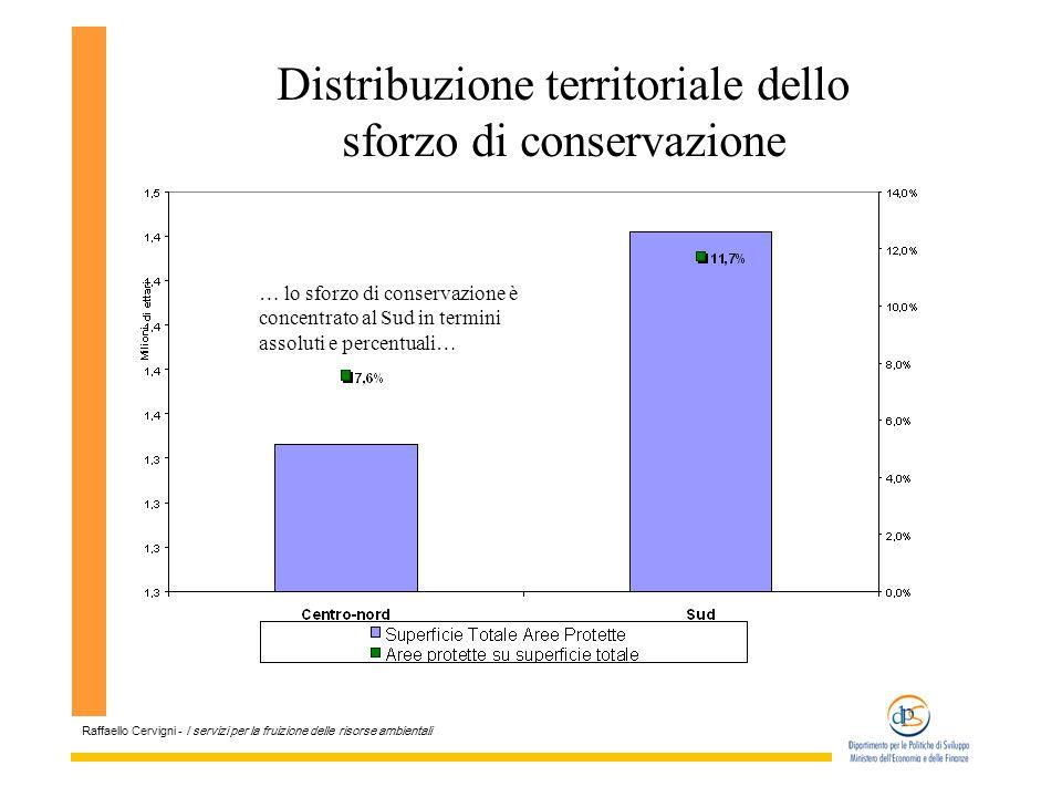 Raffaello Cervigni - I servizi per la fruizione delle risorse ambientali Distribuzione territoriale dello sforzo di conservazione … lo sforzo di conservazione è concentrato al Sud in termini assoluti e percentuali…