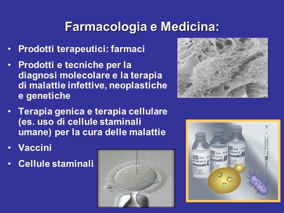 Farmacologia e Medicina: Prodotti terapeutici: farmaci Prodotti e tecniche per la diagnosi molecolare e la terapia di malattie infettive, neoplastiche