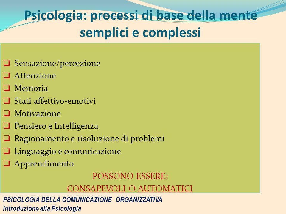 Psicologia: processi di base della mente semplici e complessi  Sensazione/percezione  Attenzione  Memoria  Stati affettivo-emotivi  Motivazione 