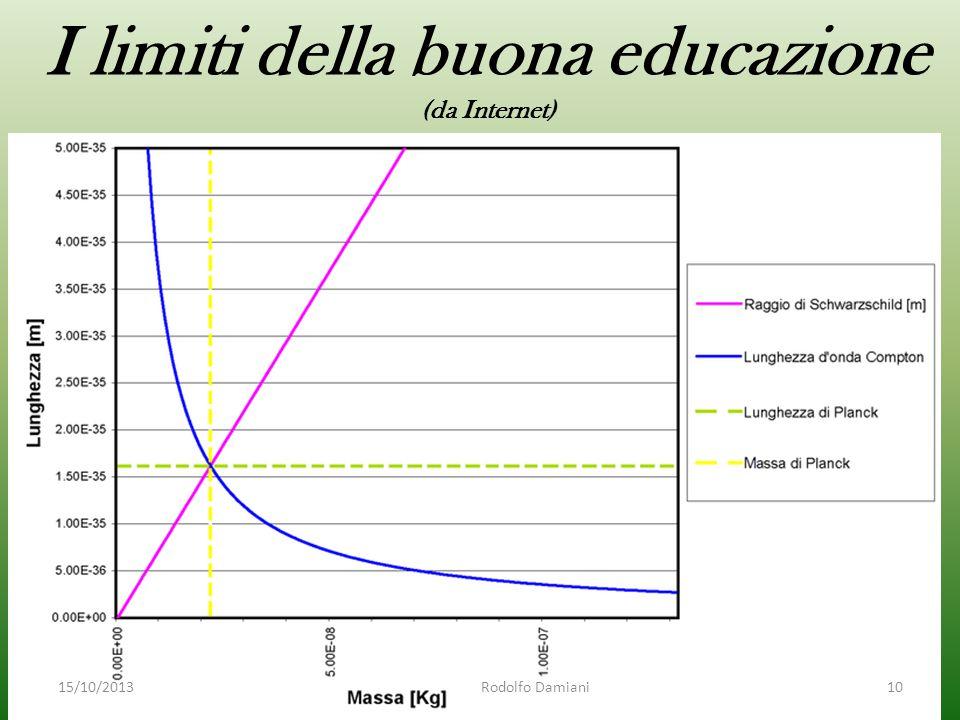 I limiti della buona educazione (da Internet) 15/10/2013 Rodolfo Damiani10