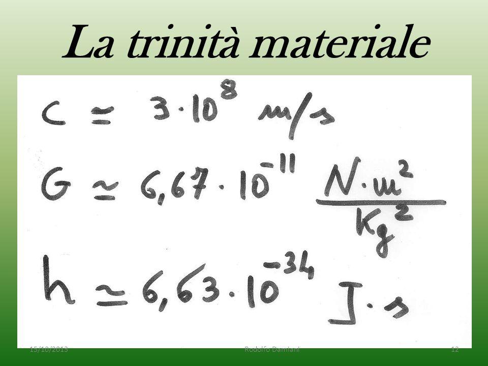 La trinità materiale 15/10/2013 Rodolfo Damiani12