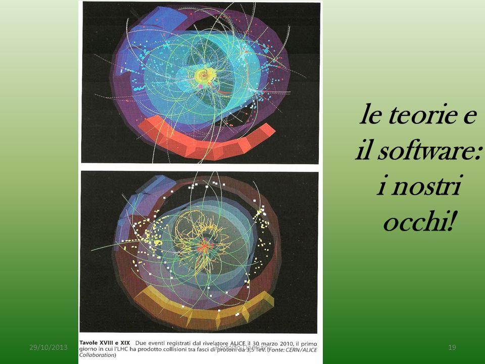 le teorie e il software: i nostri occhi! 29/10/2013Rodolfo Damiani19