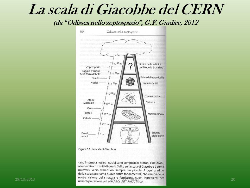 La scala di Giacobbe del CERN (da Odissea nello zeptospazio , G.F.