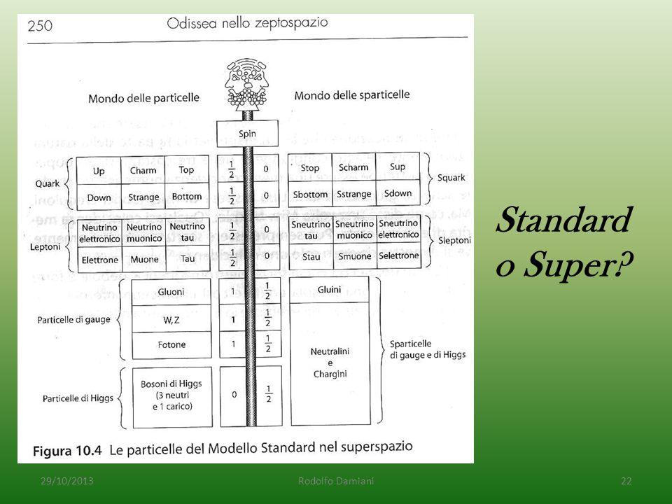 Standard o Super 29/10/2013Rodolfo Damiani22