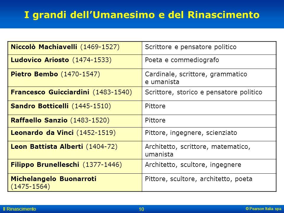 © Pearson Italia spa Il Rinascimento 10 I grandi dell'Umanesimo e del Rinascimento Niccolò Machiavelli (1469-1527)Scrittore e pensatore politico Ludov