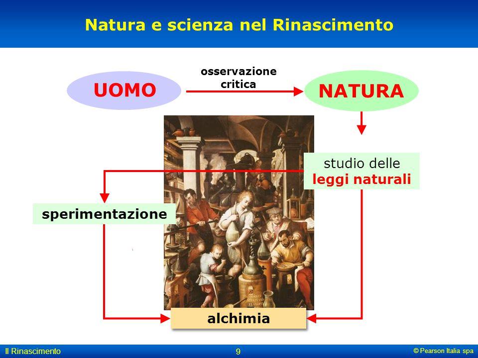 © Pearson Italia spa Il Rinascimento 9 Natura e scienza nel Rinascimento studio delle leggi naturali alchimia UOMO NATURA osservazione critica sperime