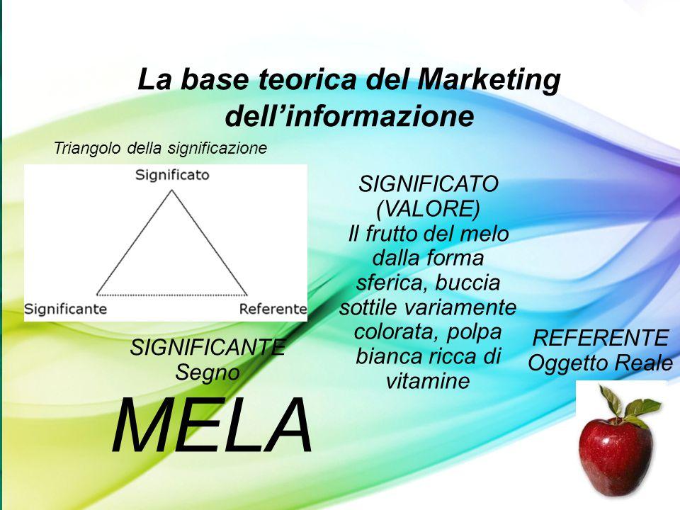 Luigi Anolli (a cura di), Fondamenti di psicologia della comunicazione, Il Mulino 2011 Capitolo I. Prospettive sulla comunicazione umana La base teori