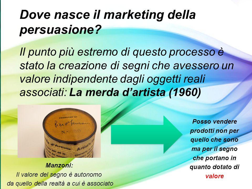 Luigi Anolli (a cura di), Fondamenti di psicologia della comunicazione, Il Mulino 2011 Capitolo I. Prospettive sulla comunicazione umana Il punto più