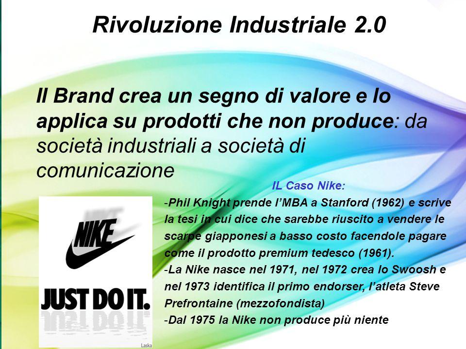 Luigi Anolli (a cura di), Fondamenti di psicologia della comunicazione, Il Mulino 2011 Capitolo I. Prospettive sulla comunicazione umana Rivoluzione I